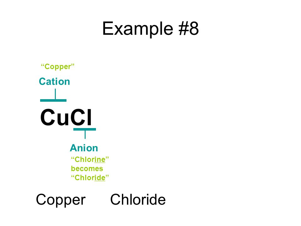 Example #8 CuCl Cation Anion Copper Chlorine becomes Chloride Copper Chloride