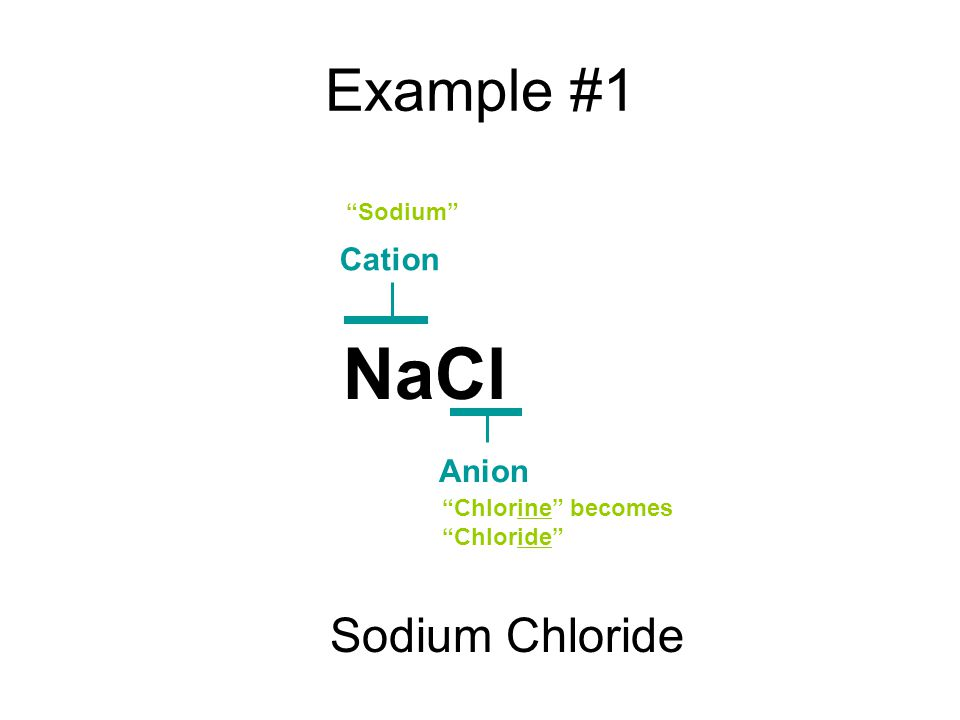 Example #1 NaCl Cation Anion Sodium Chlorine becomes Chloride Sodium Chloride