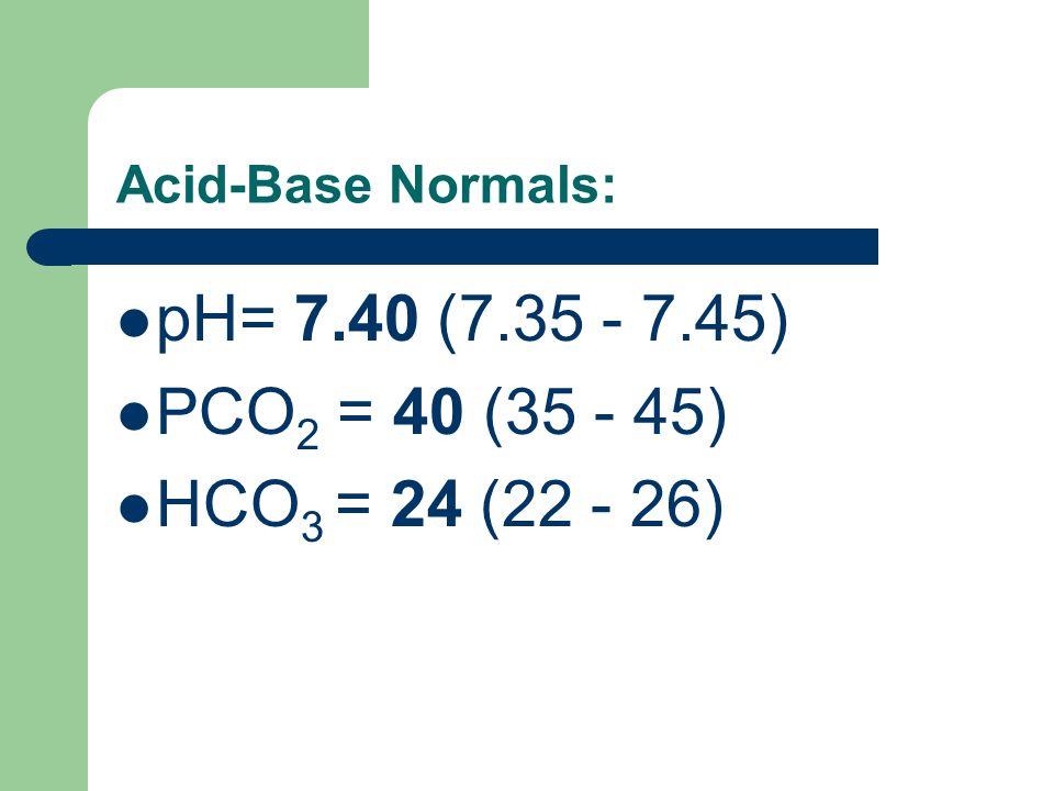 Acid-Base Normals: pH= 7.40 (7.35 - 7.45) PCO 2 = 40 (35 - 45) HCO 3 = 24 (22 - 26)
