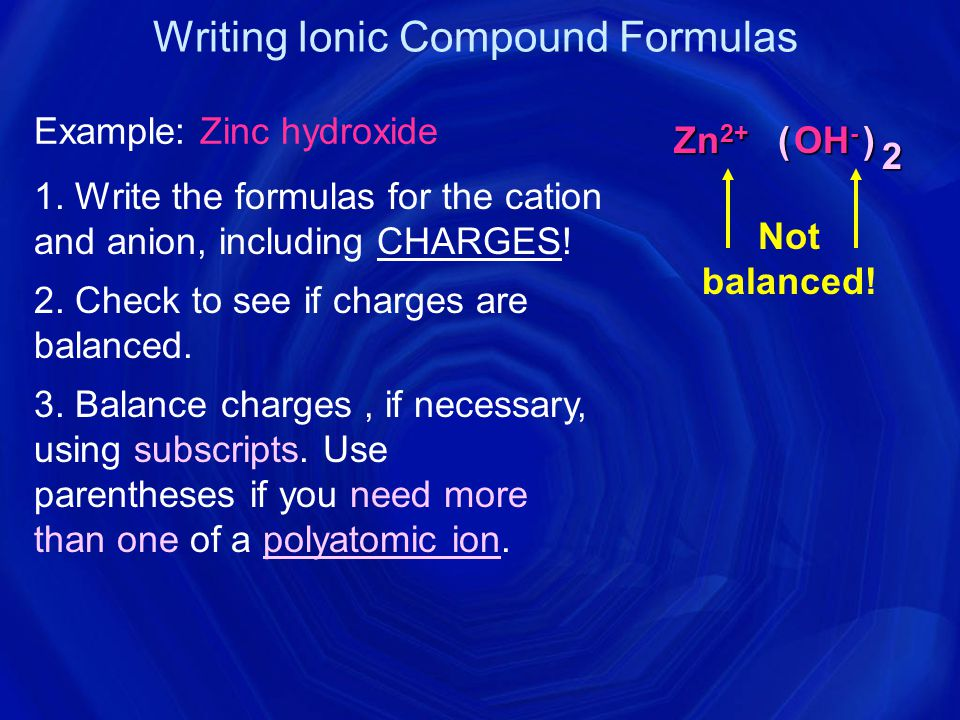 Writing Ionic Compound Formulas Example: Magnesium carbonate 1. Write the formulas for the cation and anion, including CHARGES! Mg 2+ CO 3 2- 2. Check