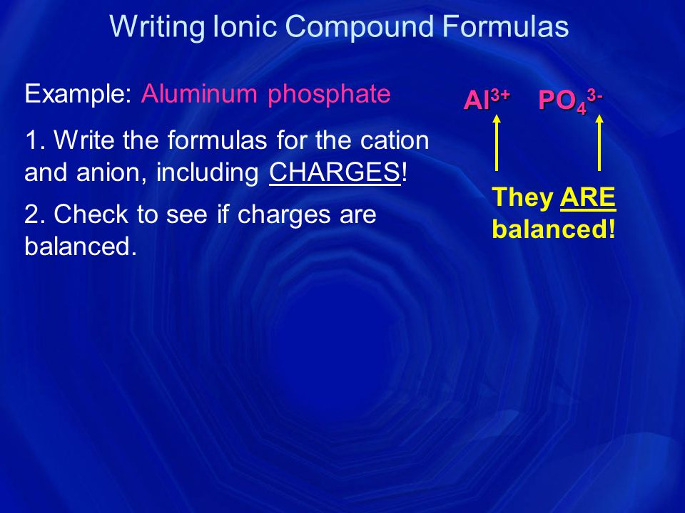 Writing Ionic Compound Formulas Example: Zinc hydroxide 1. Write the formulas for the cation and anion, including CHARGES! Zn 2+ OH - 2. Check to see