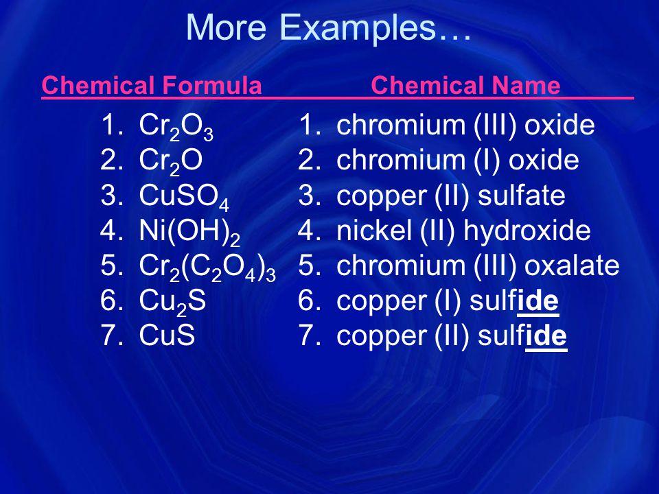 Writing Ionic Compound Formulas Example: Aluminum phosphate 1.