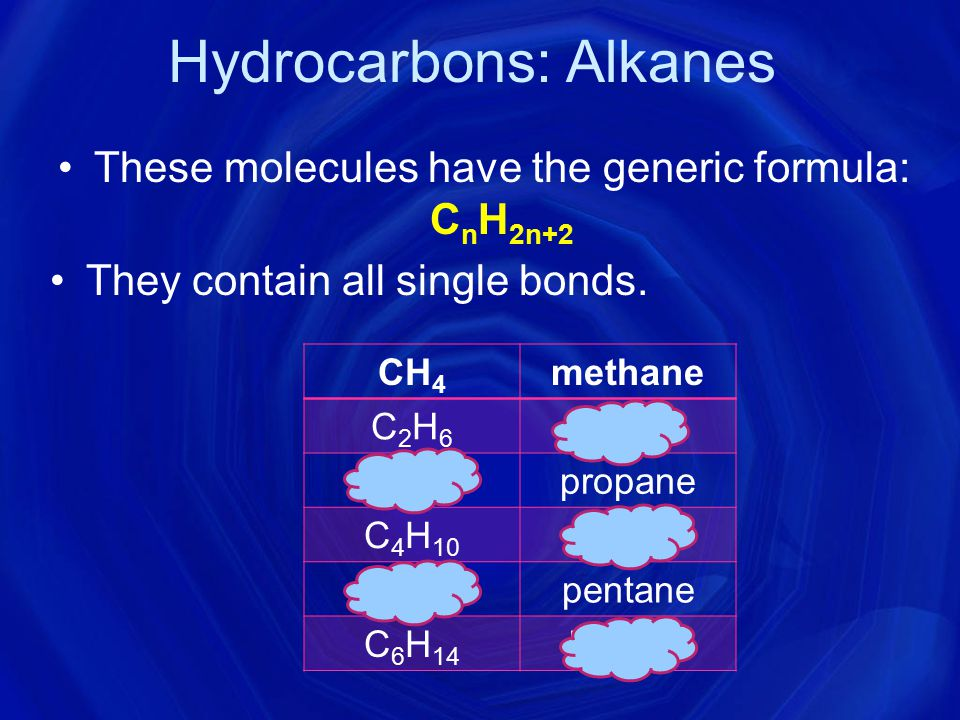 Naming Hydrocarbons The stem of the compound name is then chosen from the following table: # of carbon atoms prefix# of carbon atoms prefix 1meth-6hexa- 2eth-7hepta- 3prop-8octa- 4but-9nona- 5penta-10deca-