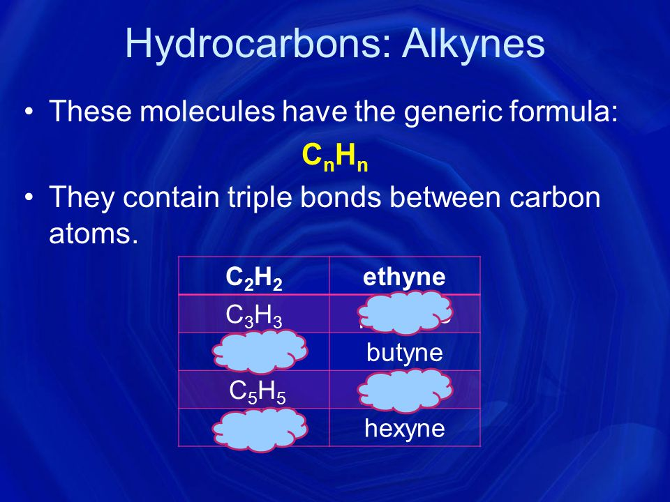 Hydrocarbons: Alkenes These molecules have the generic formula: C n H 2n They contain double bonds between carbon atoms. C2H4C2H4 ethene C3H6C3H6 prop