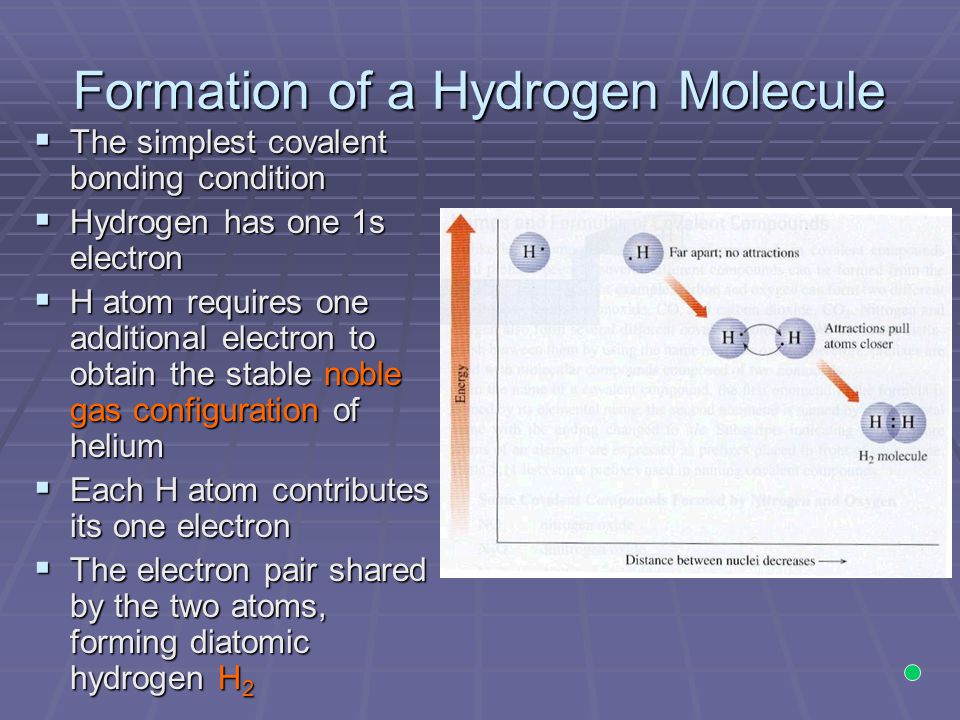 Formation of a Hydrogen Molecule  The simplest covalent bonding condition  Hydrogen has one 1s electron  H atom requires one additional electron to obtain the stable noble gas configuration of helium  Each H atom contributes its one electron  The electron pair shared by the two atoms, forming diatomic hydrogen H 2