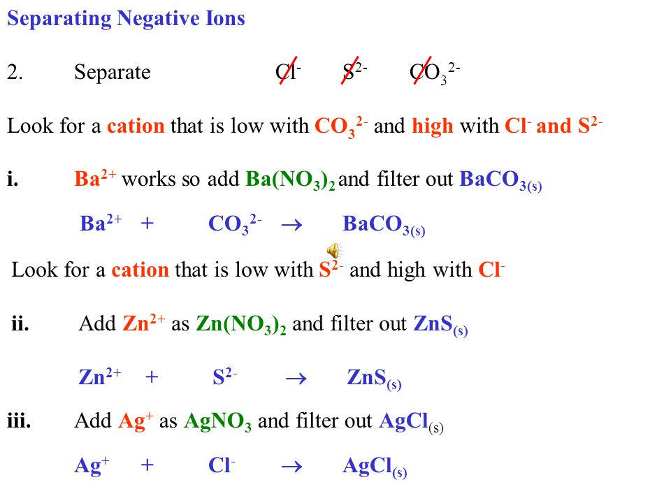 Separating Negative Ions 2.SeparateCl - S 2- CO 3 2- Look for a cation that is low with CO 3 2- and high with Cl - and S 2- i.Ba 2+ works so add Ba(NO 3 ) 2 and filter out BaCO 3(s) Ba 2+ +CO 3 2-  BaCO 3(s) Look for a cation that is low with S 2- and high with Cl - ii.Add Zn 2+ as Zn(NO 3 ) 2 and filter out ZnS (s) Zn 2+ +S 2-  ZnS (s) iii.Add Ag + as AgNO 3 and filter out AgCl (s) Ag + +Cl -  AgCl (s)