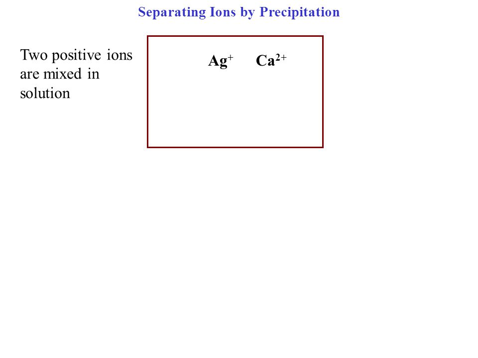 Separating Ions by Precipitation Ag + Ca 2+ Two positive ions are mixed in solution