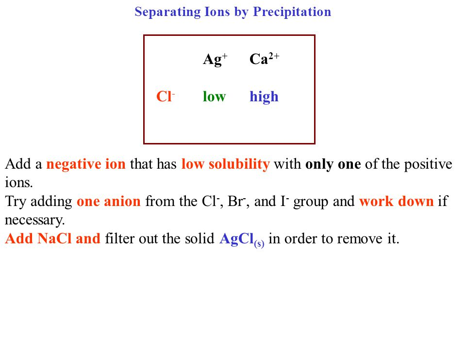 Separating Ions by Precipitation Ag + Ca 2+ Cl - lowhigh Add a negative ion that has low solubility with only one of the positive ions.