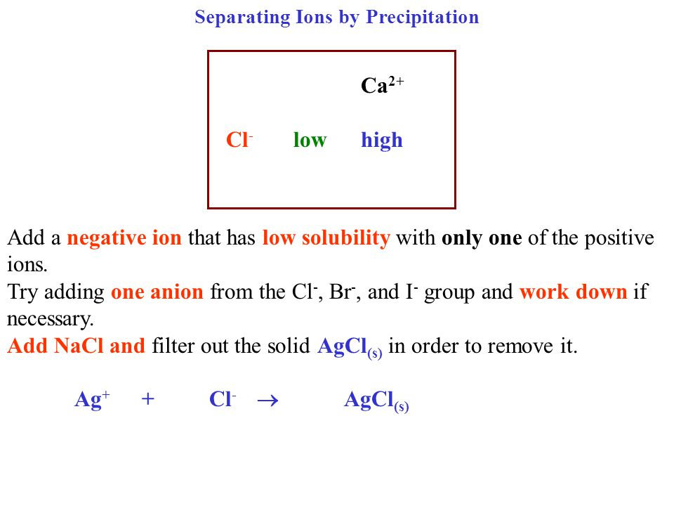 Separating Ions by Precipitation Ca 2+ Cl - lowhigh Add a negative ion that has low solubility with only one of the positive ions.