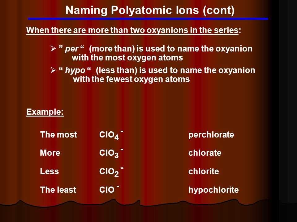 Naming Polyatomic Ions (cont) When there are more than two oxyanions in the series:  per (more than) is used to name the oxyanion with the most oxygen atoms  hypo (less than) is used to name the oxyanion with the fewest oxygen atoms Example: The mostClO 4 - perchlorate More ClO 3 - chlorate LessClO 2 - chlorite The least ClO - hypochlorite