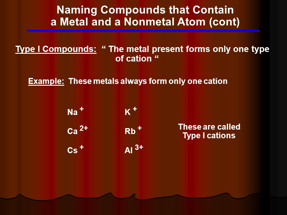 "Naming Compounds that Contain a Metal and a Nonmetal Atom (cont) Type I Compounds: "" The metal present forms only one type of cation "" Example: These"