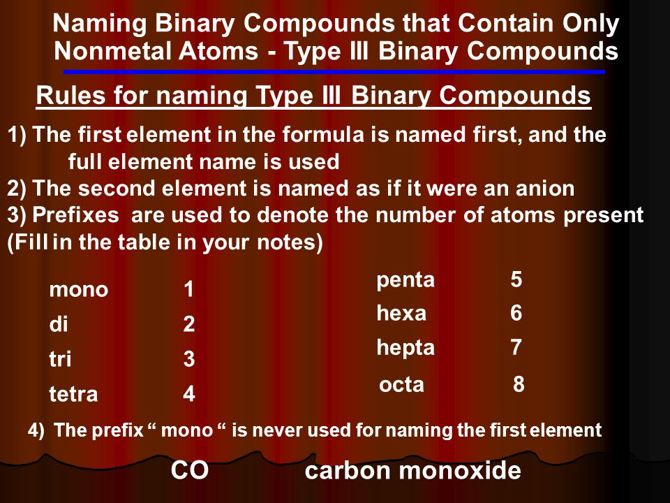 Naming Binary Compounds that Contain Only Nonmetal Atoms - Type III Binary Compounds Rules for naming Type III Binary Compounds 1)The first element in the formula is named first, and the full element name is used 2)The second element is named as if it were an anion 3)Prefixes are used to denote the number of atoms present (Fill in the table in your notes) mono1 di2 tri3 tetra4 4)The prefix mono is never used for naming the first element COcarbon monoxide penta5 hexa6 hepta7 octa8
