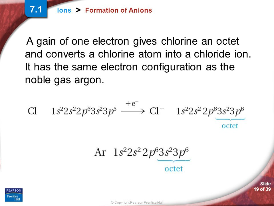 Slide 19 of 39 © Copyright Pearson Prentice Hall Ions > Formation of Anions A gain of one electron gives chlorine an octet and converts a chlorine ato