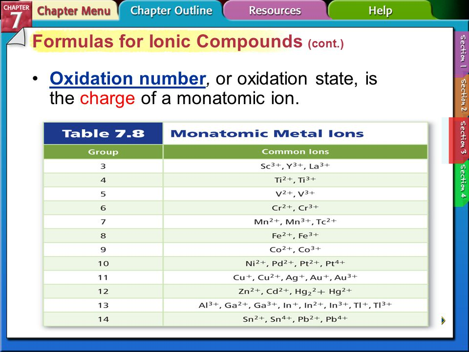 Section 7-3 Formulas for Ionic Compounds (cont.) A formula unit represents the simplest ratio of the ions involved.formula unit Monatomic ions are one-atom ions.Monatomic ions Negative monatomic ions always end with –ide Example: oxygen becomes oxide as an anion Positive monatomic ions keep their name Example: sodium stays sodium as a cation