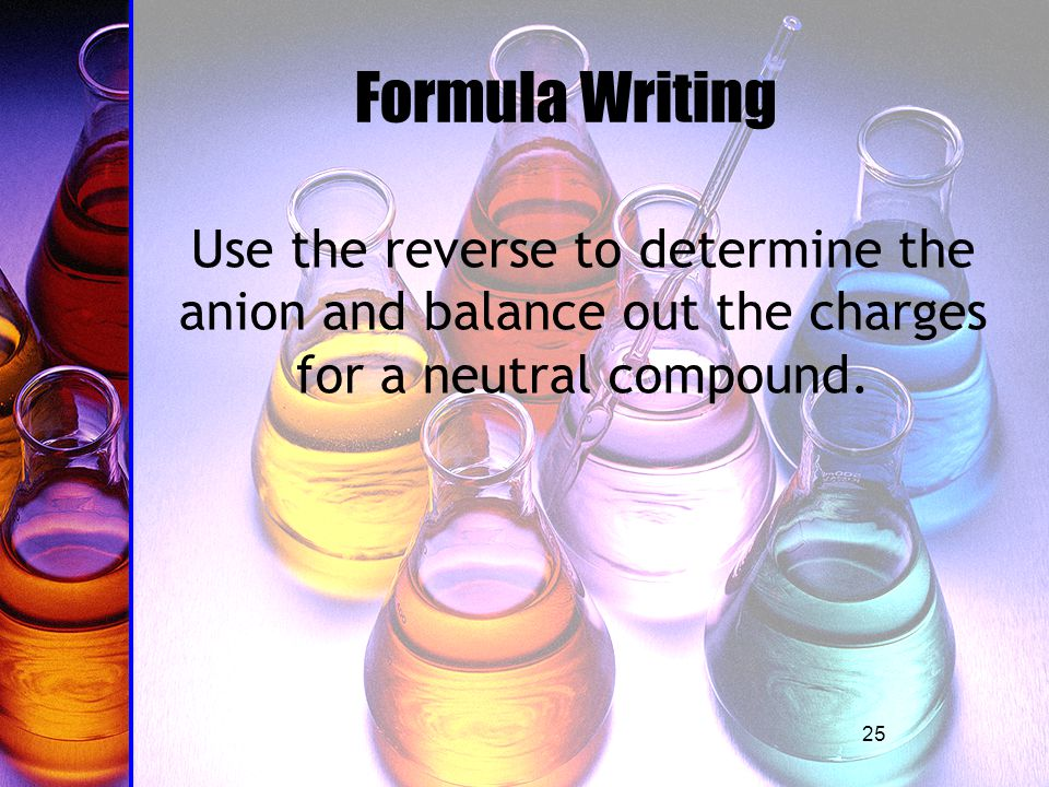 25 Formula Writing Use the reverse to determine the anion and balance out the charges for a neutral compound.