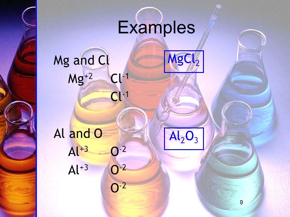 9 Examples Mg and Cl Mg +2 Cl -1 Cl -1 Al and O Al +3 O -2 O -2 MgCl 2 Al 2 O 3