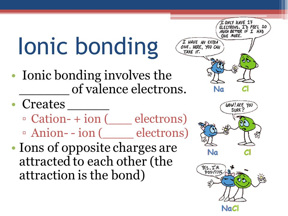 Ionic bonding Ionic bonding involves the ______ of valence electrons. Creates _____ ▫Cation- + ion (___ electrons) ▫Anion- - ion (____ electrons) Ions