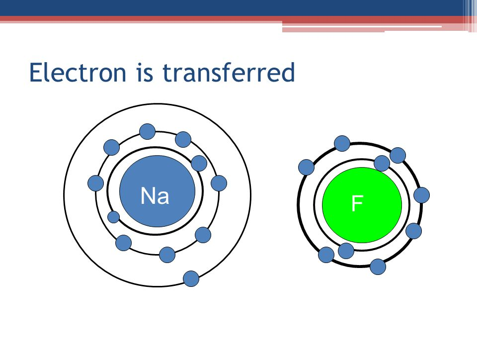 Electron is transferred Na F