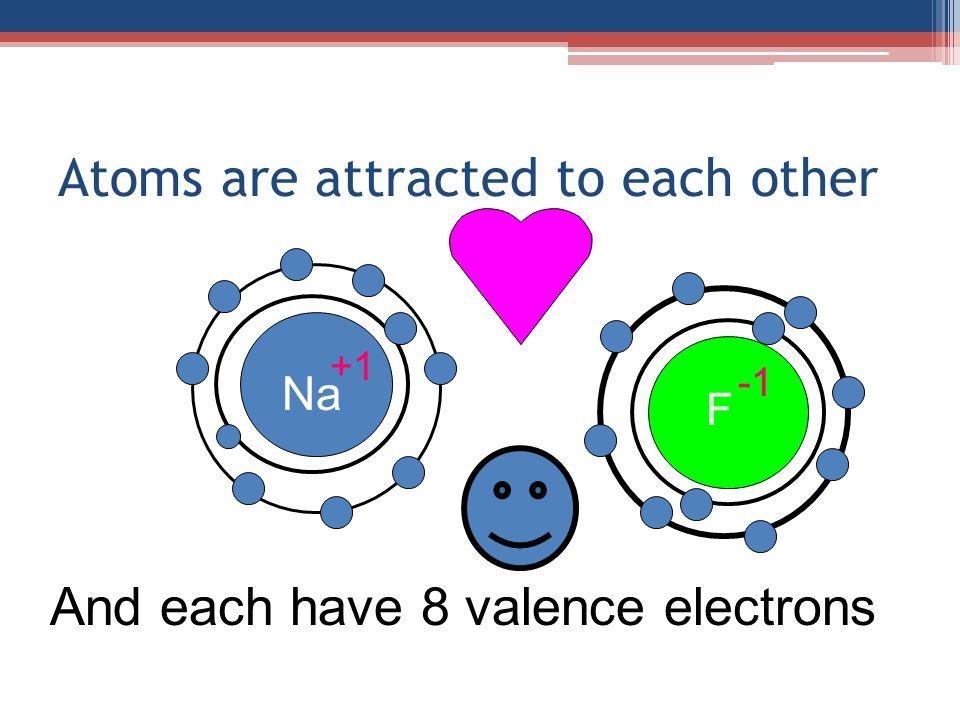 Atoms are attracted to each other Na F +1 And each have 8 valence electrons