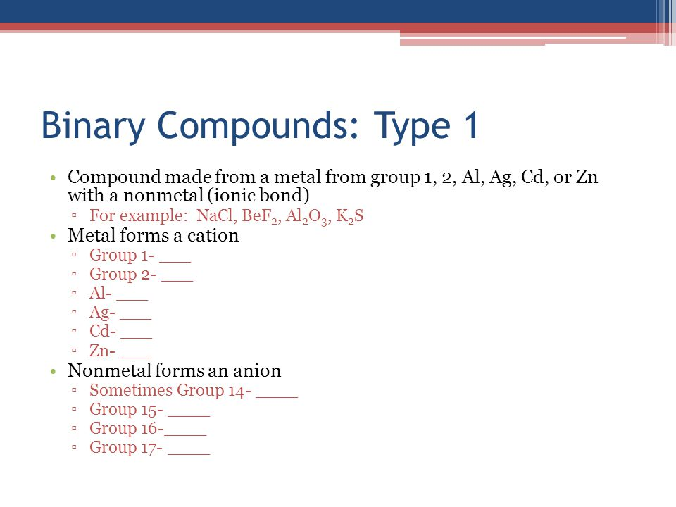 Binary Compounds: Type 1 Compound made from a metal from group 1, 2, Al, Ag, Cd, or Zn with a nonmetal (ionic bond) ▫For example: NaCl, BeF 2, Al 2 O 3, K 2 S Metal forms a cation ▫Group 1- ___ ▫Group 2- ___ ▫Al- ___ ▫Ag- ___ ▫Cd- ___ ▫Zn- ___ Nonmetal forms an anion ▫Sometimes Group 14- ____ ▫Group 15- ____ ▫Group 16-____ ▫Group 17- ____