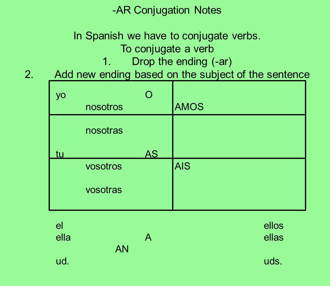 -AR Conjugation Notes In Spanish we have to conjugate verbs. To conjugate a verb 1.Drop the ending (-ar) 2.Add new ending based on the subject of the