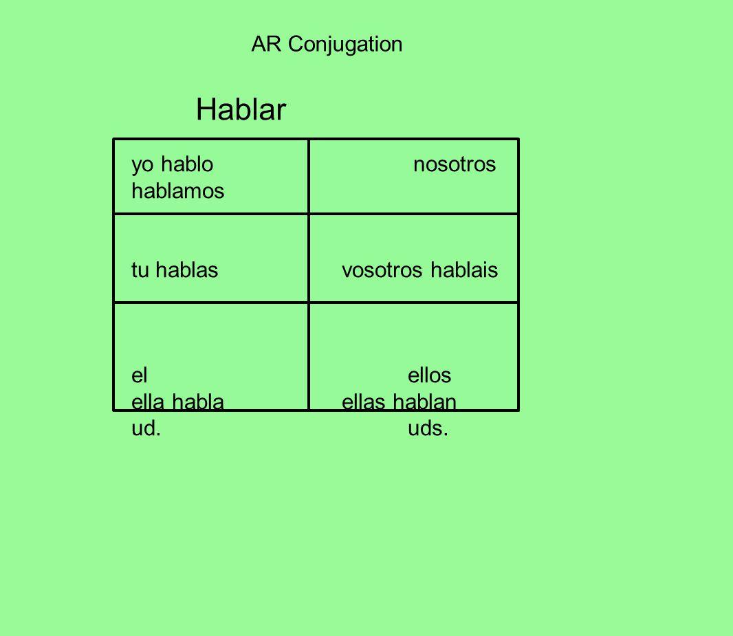 AR Conjugation Hablar yo hablo nosotros hablamos tu hablas vosotros hablais el ellos ella habla ellas hablan ud.