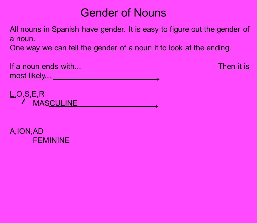 Gender of Nouns All nouns in Spanish have gender.It is easy to figure out the gender of a noun.
