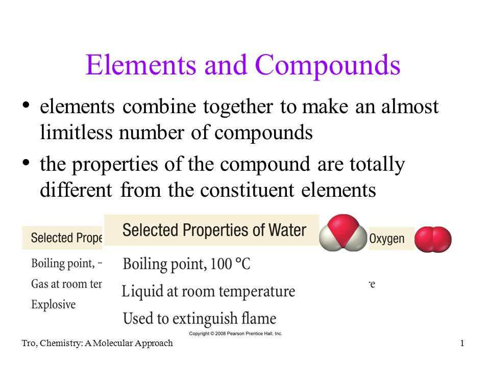 Tro, Chemistry: A Molecular Approach32 Writing Names of Binary Molecular Compounds of 2 Nonmetals 1.