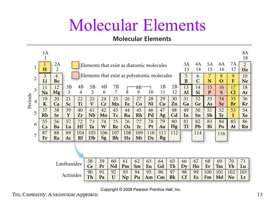 Tro, Chemistry: A Molecular Approach13 Molecular Elements