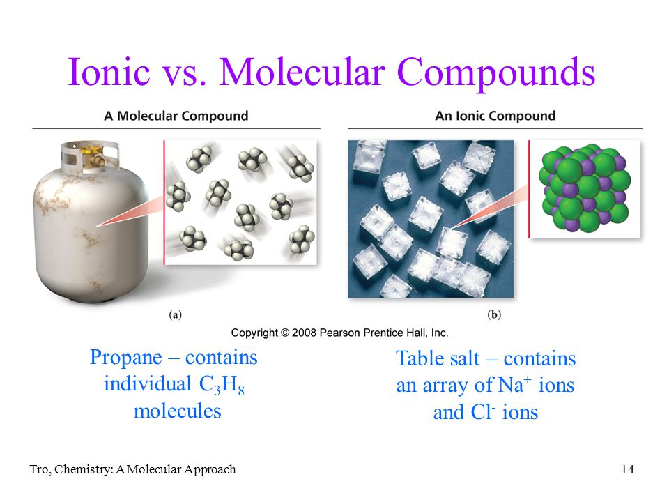 Tro, Chemistry: A Molecular Approach14 Ionic vs.
