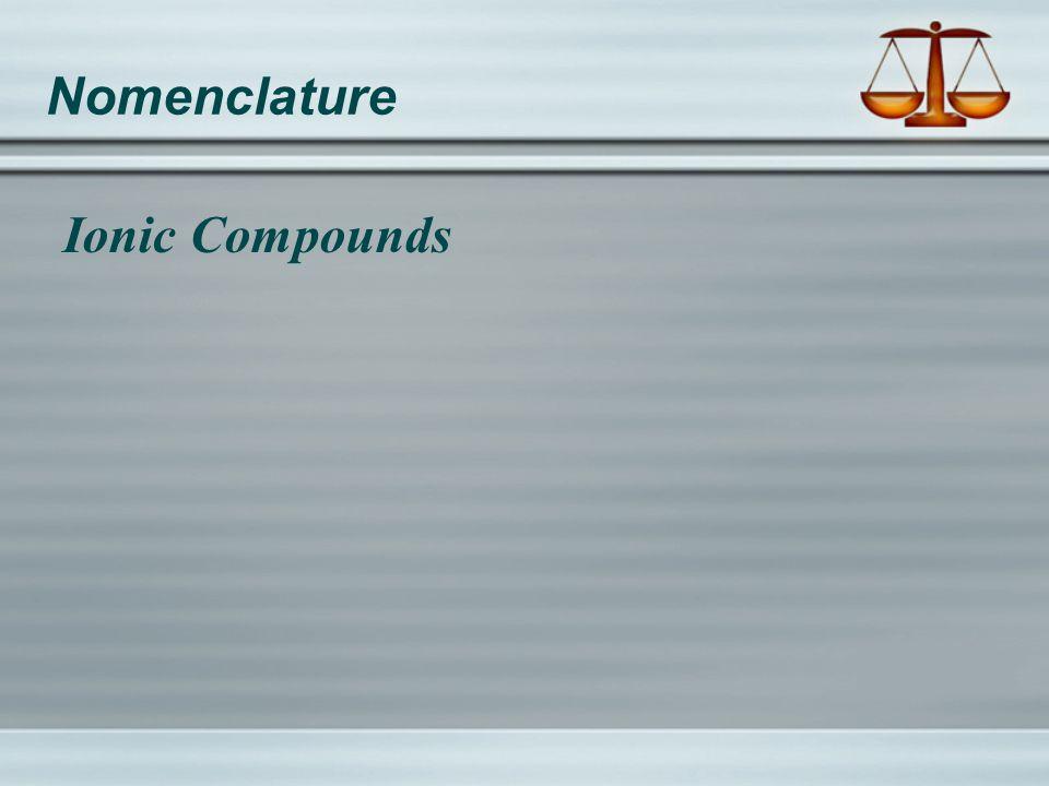 Nomenclature Ionic Compounds