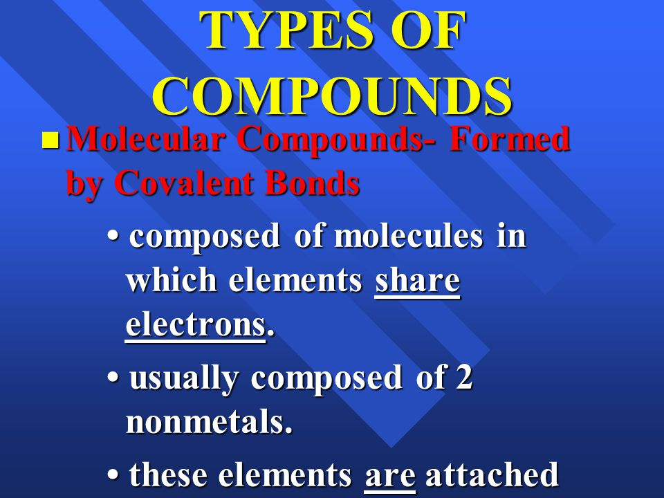 TYPES OF COMPOUNDS Molecular Compounds- Formed by Covalent Bonds Molecular Compounds- Formed by Covalent Bonds composed of molecules in which elements share electrons.