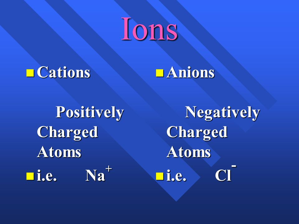Ions Cations Positively Charged Atoms Cations Positively Charged Atoms i.e.Na + i.e.Na + Anions Negatively Charged Atoms Anions Negatively Charged Atoms i.e.Cl - i.e.Cl -