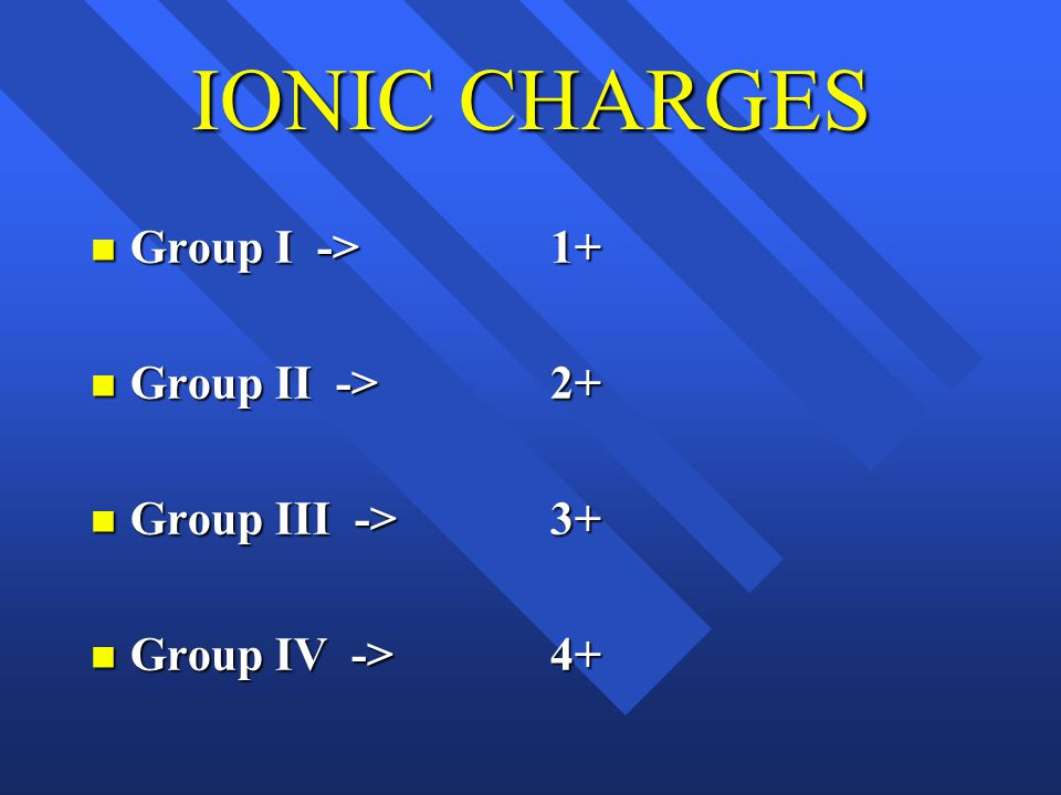 IONIC CHARGES Group I -> Group I -> Group II -> Group II -> Group III -> Group III -> Group IV -> Group IV ->1+2+3+4+