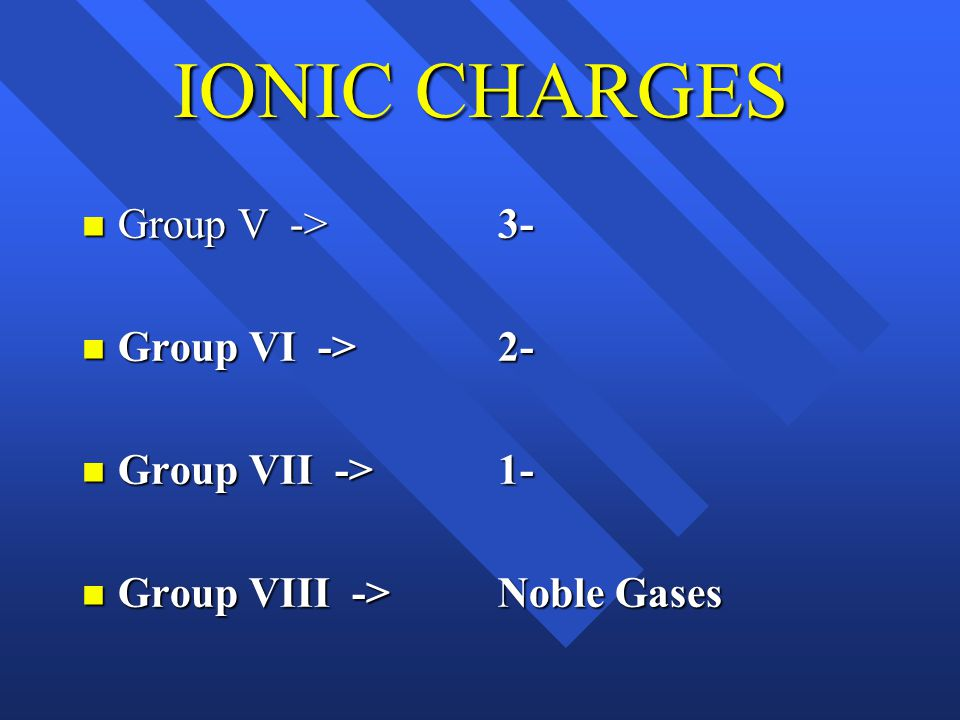 IONIC CHARGES Group V -> Group V -> Group VI -> Group VI -> Group VII -> Group VII -> Group VIII -> Group VIII ->3-2-1- Noble Gases