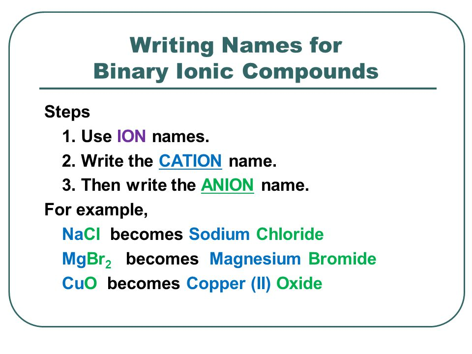 Writing Names for Binary Ionic Compounds Steps 1. Use ION names.