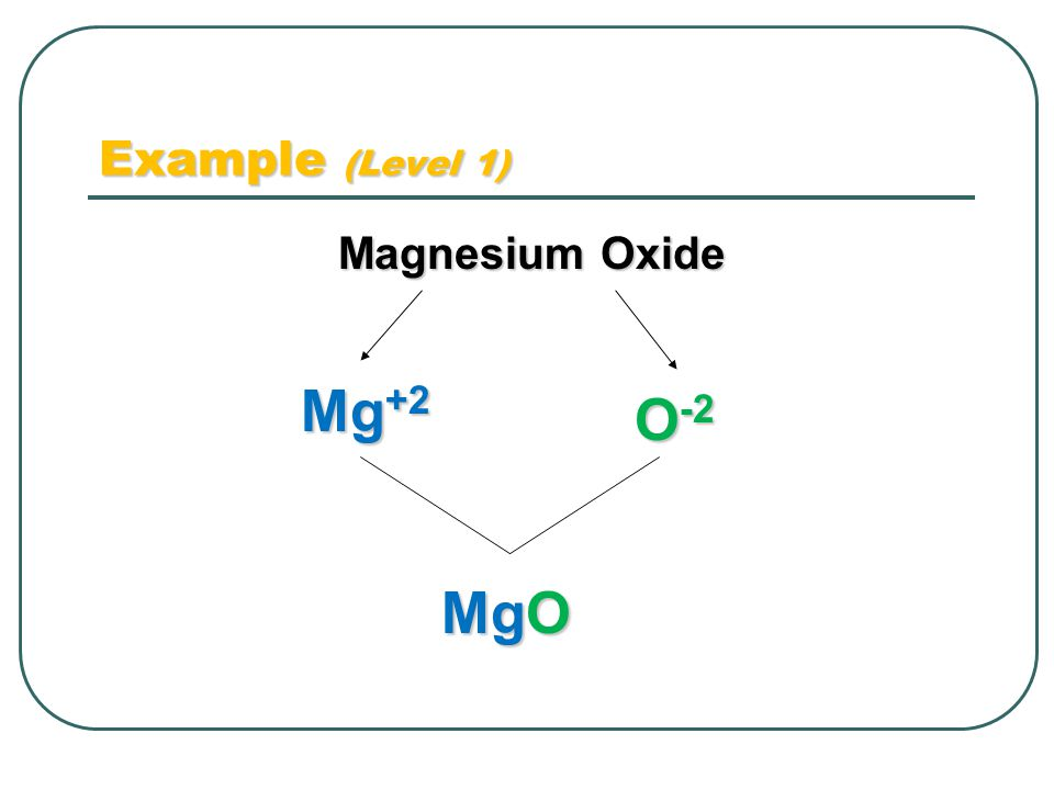 Example (Level 1) Magnesium Oxide O -2 Mg +2 MgO