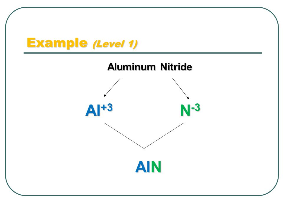 Example (Level 1) Aluminum Nitride Al +3 AlN N -3