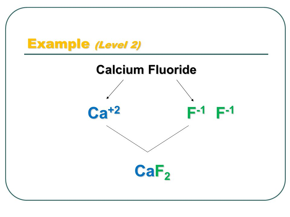 Example (Level 2) Calcium Fluoride Ca +2 F -1 CaF 2 F -1