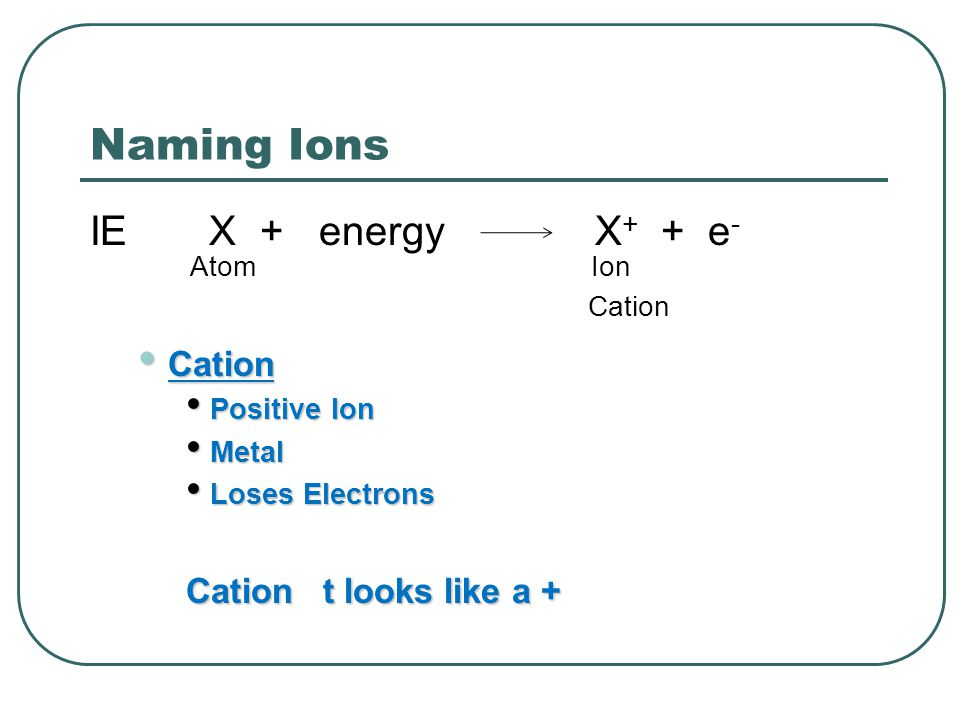 Naming Ions IE X + energy X + + e - Atom Ion Cation Cation Cation Positive Ion Positive Ion Metal Metal Loses Electrons Loses Electrons Cation t looks like a +