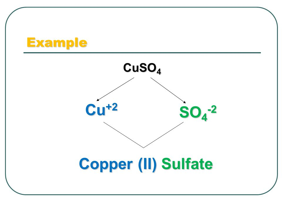 Example CuSO 4 Cu +2 Copper (II) Sulfate SO 4 -2
