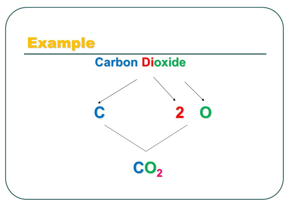 Example Carbon Dioxide C CO2CO2CO2CO2 O2