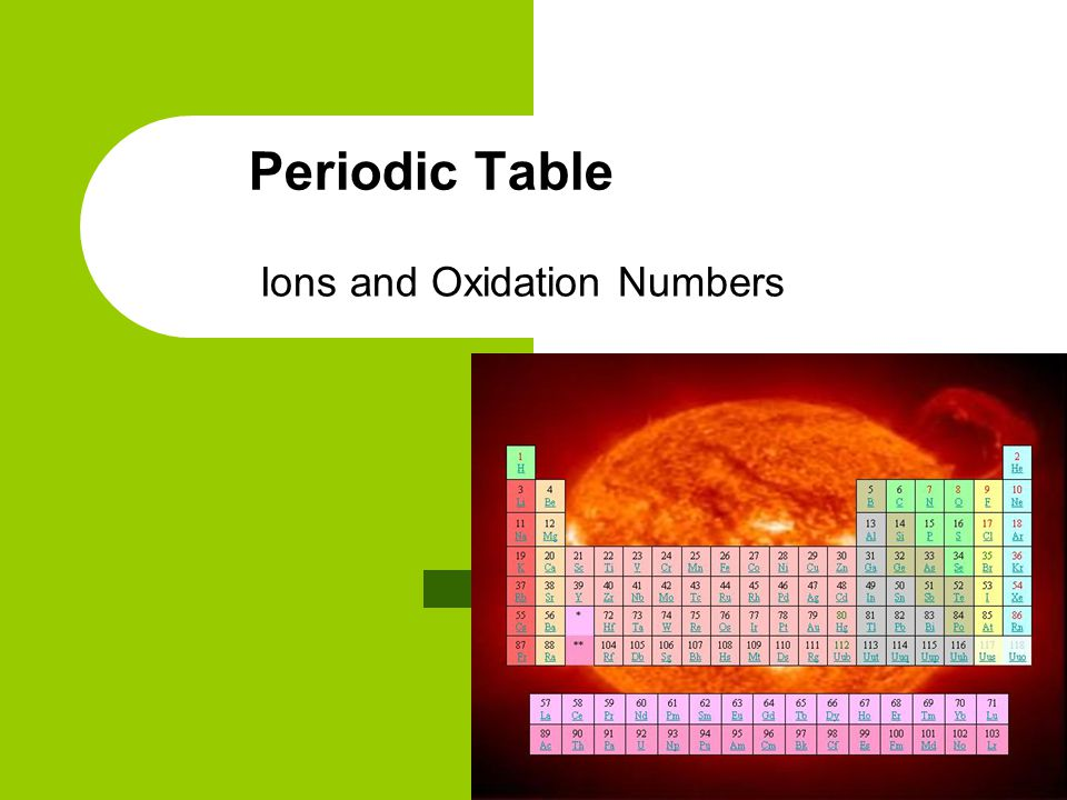 Na + is called a(n) 1.Cution 2. Anion 3. Polyatomic ion 4.