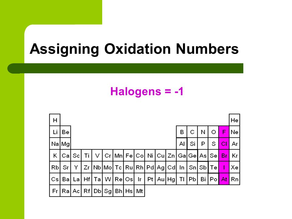 Assigning Oxidation Numbers Halogens = -1