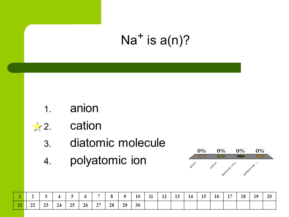 Na + is a(n). 1. anion 2. cation 3. diatomic molecule 4.