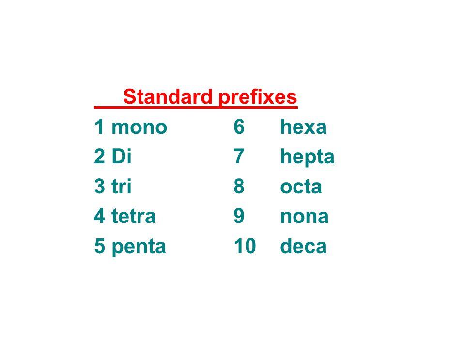 Standard prefixes 1mono6hexa 2Di7hepta 3tri8octa 4tetra9nona 5penta10deca