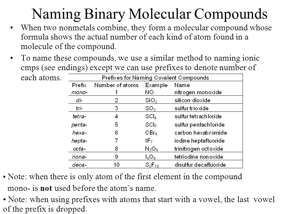Naming Binary Molecular Compounds When two nonmetals combine, they form a molecular compound whose formula shows the actual number of each kind of ato