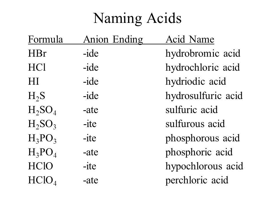 Naming Acids FormulaAnion EndingAcid Name HBr-idehydrobromic acid HCl-idehydrochloric acid HI-idehydriodic acid H 2 S-idehydrosulfuric acid H 2 SO 4 -