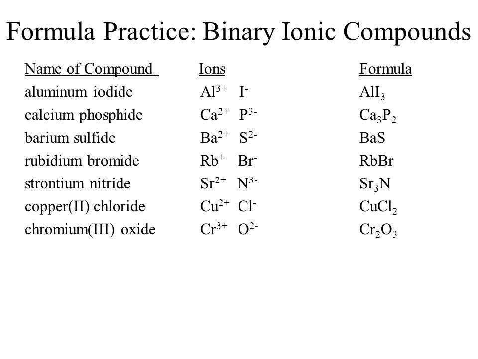 Formula Practice: Binary Ionic Compounds Name of Compound IonsFormula aluminum iodide Al 3+ I - AlI 3 calcium phosphide Ca 2+ P 3- Ca 3 P 2 barium sul