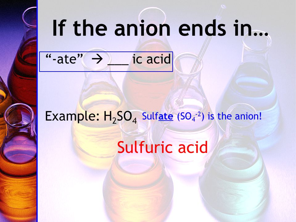 If the anion ends in… -ate  ___ ic acid Example: H 2 SO 4 Sulfuric acid Sulfate (SO 4 -2 ) is the anion!